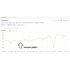 Продвижение сайта производителя датчиков и средств автоматизации